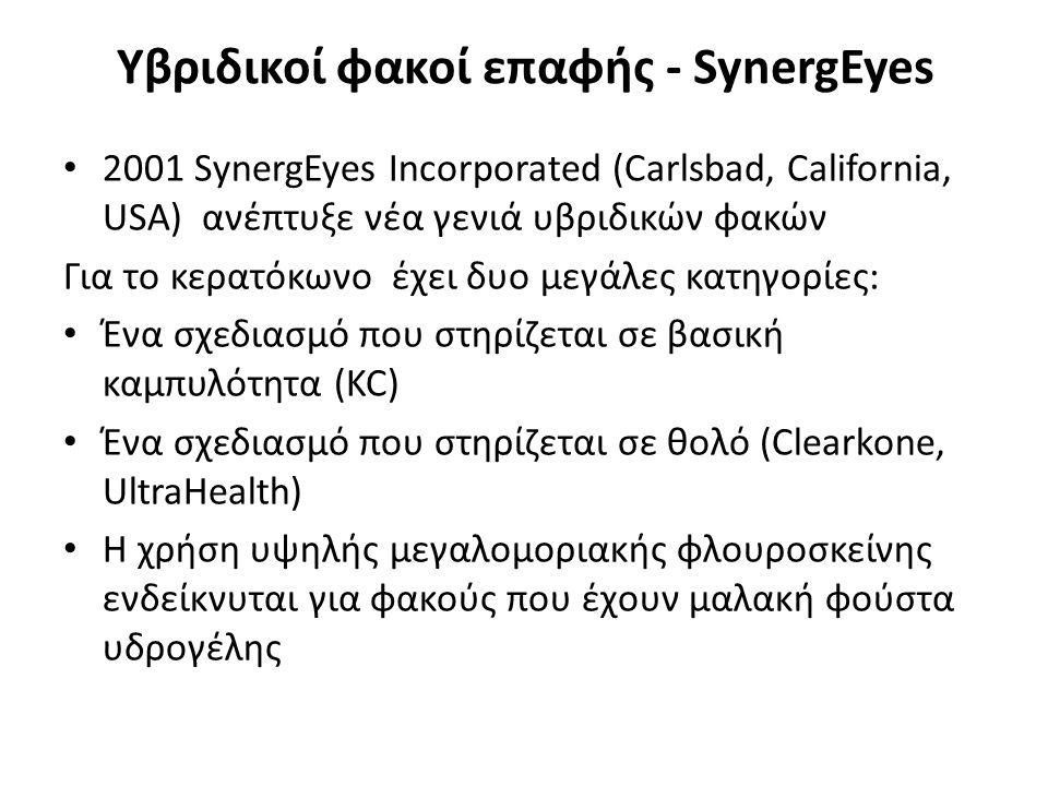 Υβριδικοί φακοί επαφής - SynergEyes 2001 SynergEyes Incorporated (Carlsbad, California, USA) ανέπτυξε νέα γενιά υβριδικών φακών Για το κερατόκωνο έχει δυο μεγάλες κατηγορίες: Ένα σχεδιασμό που στηρίζεται σε βασική καμπυλότητα (KC) Ένα σχεδιασμό που στηρίζεται σε θολό (Clearkone, UltraHealth) Η χρήση υψηλής μεγαλομοριακής φλουροσκείνης ενδείκνυται για φακούς που έχουν μαλακή φούστα υδρογέλης