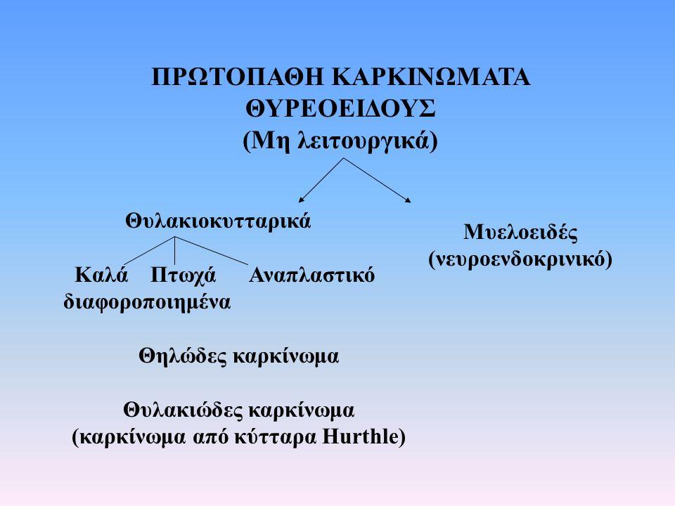 ΠΡΩΤΟΠΑΘΗ ΚΑΡΚΙΝΩΜΑΤΑ ΘΥΡΕΟΕΙΔΟΥΣ (Μη λειτουργικά) Θυλακιοκυτταρικά Καλά Πτωχά Αναπλαστικό διαφοροποιημένα Θηλώδες καρκίνωμα Θυλακιώδες καρκίνωμα (καρ