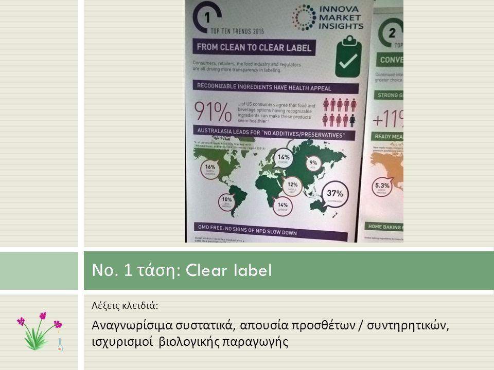 Λέξεις κλειδιά : Αναγνωρίσιμα συστατικά, απουσία προσθέτων / συντηρητικών, ισχυρισμοί βιολογικής παραγωγής Νο. 1 τάση : Clear label