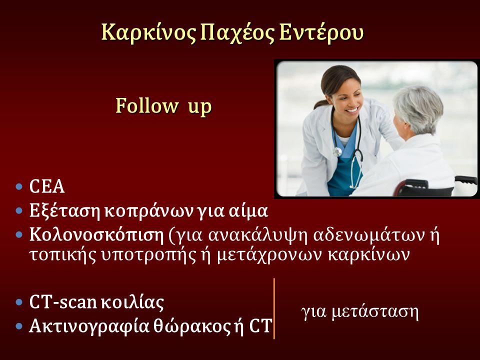 Follow up CEA Εξέταση κοπράνων για αίμα Κολονοσκόπιση (για ανακάλυψη αδενωμάτων ή τοπικής υποτροπής ή μετάχρονων καρκίνων CT-scan κοιλίας Ακτινογραφία θώρακος ή CT για μετάσταση Καρκίνος Παχέος Εντέρου