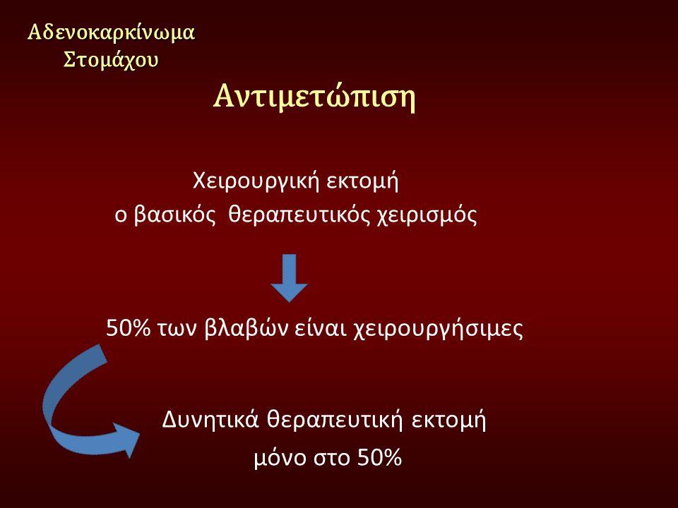 Χειρουργική εκτομή ο βασικός θεραπευτικός χειρισμός Αντιμετώπιση 50% των βλαβών είναι χειρουργήσιμες Δυνητικά θεραπευτική εκτομή μόνο στο 50% Αδενοκαρ