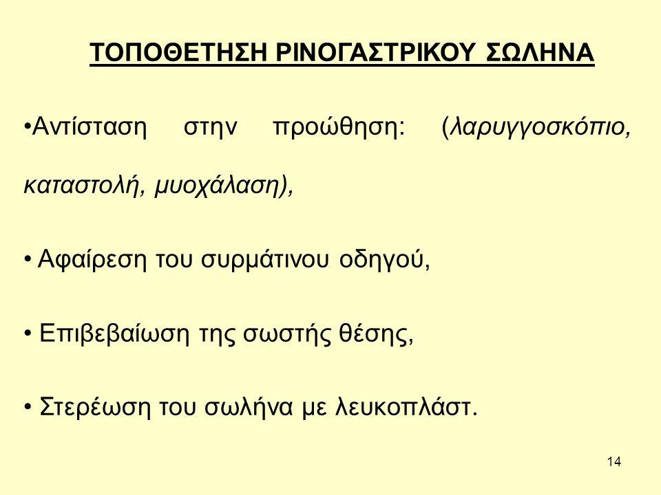 14 ΤΟΠΟΘΕΤΗΣΗ ΡΙΝΟΓΑΣΤΡΙΚΟΥ ΣΩΛΗΝΑ Αντίσταση στην προώθηση: (λαρυγγοσκόπιο, καταστολή, μυοχάλαση), Αφαίρεση του συρμάτινου οδηγού, Επιβεβαίωση της σωστής θέσης, Στερέωση του σωλήνα με λευκοπλάστ.