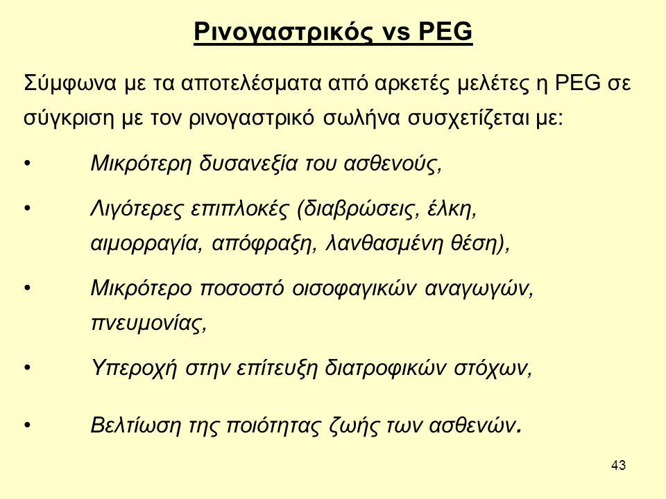 43 Ρινογαστρικός vs PEG Σύμφωνα με τα αποτελέσματα από αρκετές μελέτες η PEG σε σύγκριση με τον ρινογαστρικό σωλήνα συσχετίζεται με: Μικρότερη δυσανεξία του ασθενούς, Λιγότερες επιπλοκές (διαβρώσεις, έλκη, αιμορραγία, απόφραξη, λανθασμένη θέση), Μικρότερο ποσοστό οισοφαγικών αναγωγών, πνευμονίας, Υπεροχή στην επίτευξη διατροφικών στόχων, Βελτίωση της ποιότητας ζωής των ασθενών.