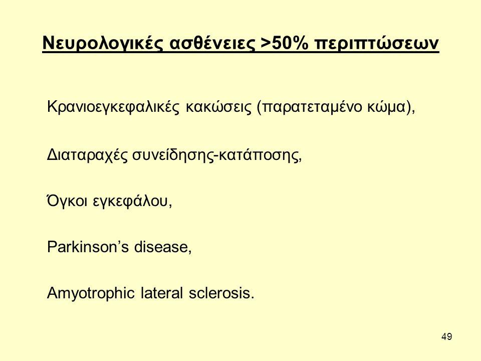 49 Νευρολογικές ασθένειες >50% περιπτώσεων Κρανιοεγκεφαλικές κακώσεις (παρατεταμένο κώμα), Διαταραχές συνείδησης-κατάποσης, Όγκοι εγκεφάλου, Parkinson's disease, Αmyotrophic lateral sclerosis.