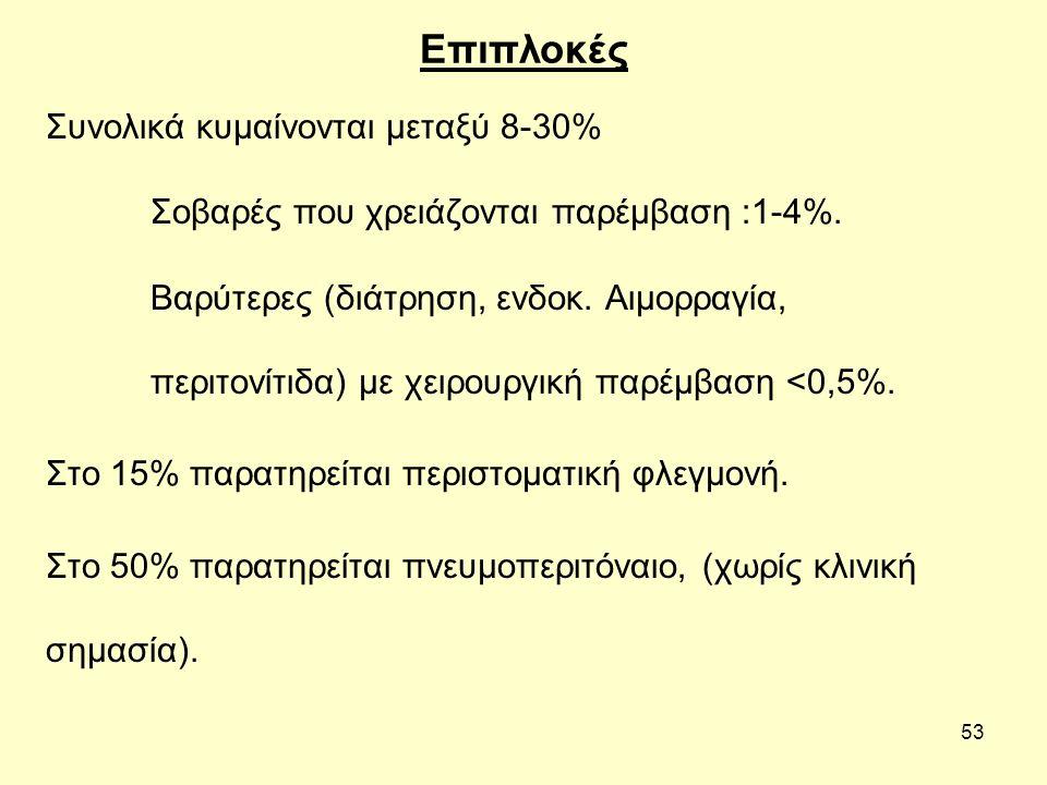 53 Επιπλοκές Συνολικά κυμαίνονται μεταξύ 8-30% Σοβαρές που χρειάζονται παρέμβαση :1-4%.