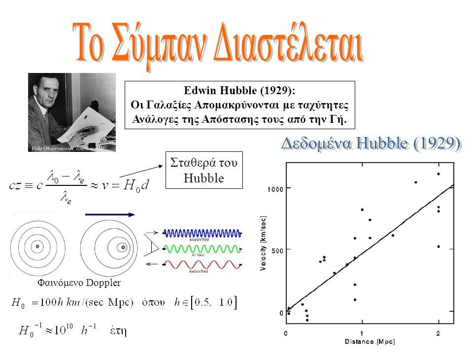 Edwin Hubble (1929): Οι Γαλαξίες Απομακρύνονται με ταχύτητες Ανάλογες της Απόστασης τους από την Γή. Σταθερά του Hubble Φαινόμενο Doppler