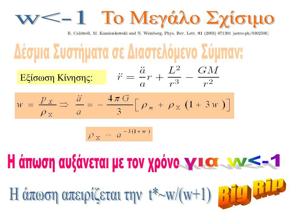 Εξίσωση Κίνησης: