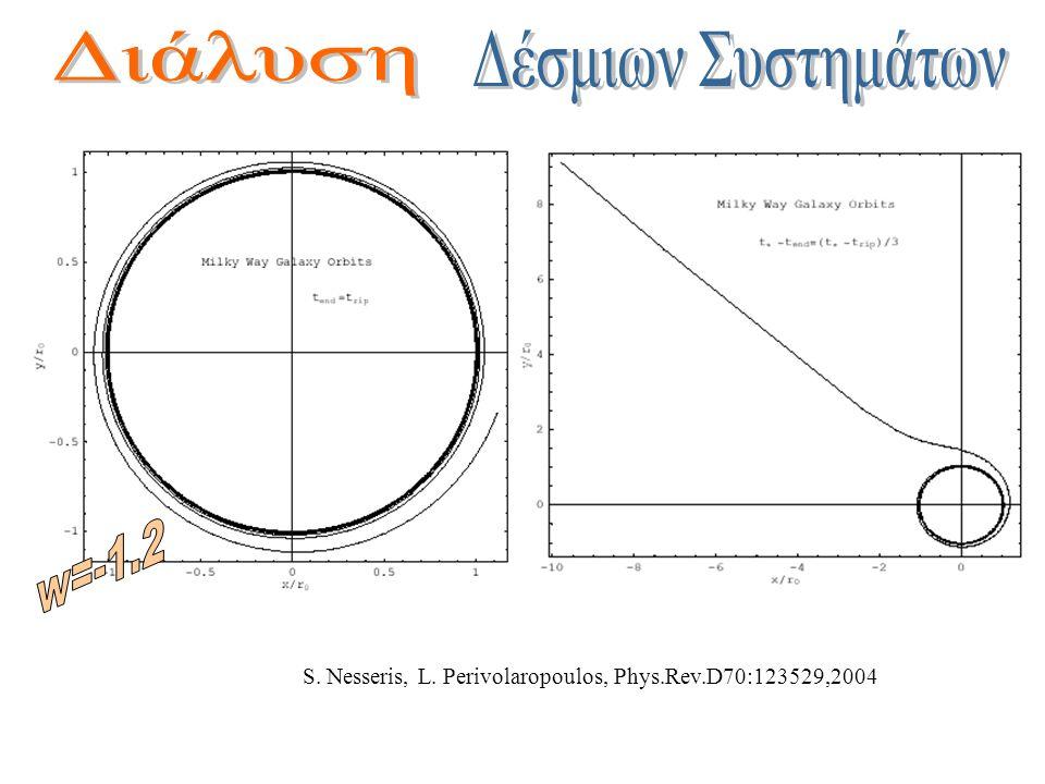 S. Nesseris, L. Perivolaropoulos, Phys.Rev.D70:123529,2004