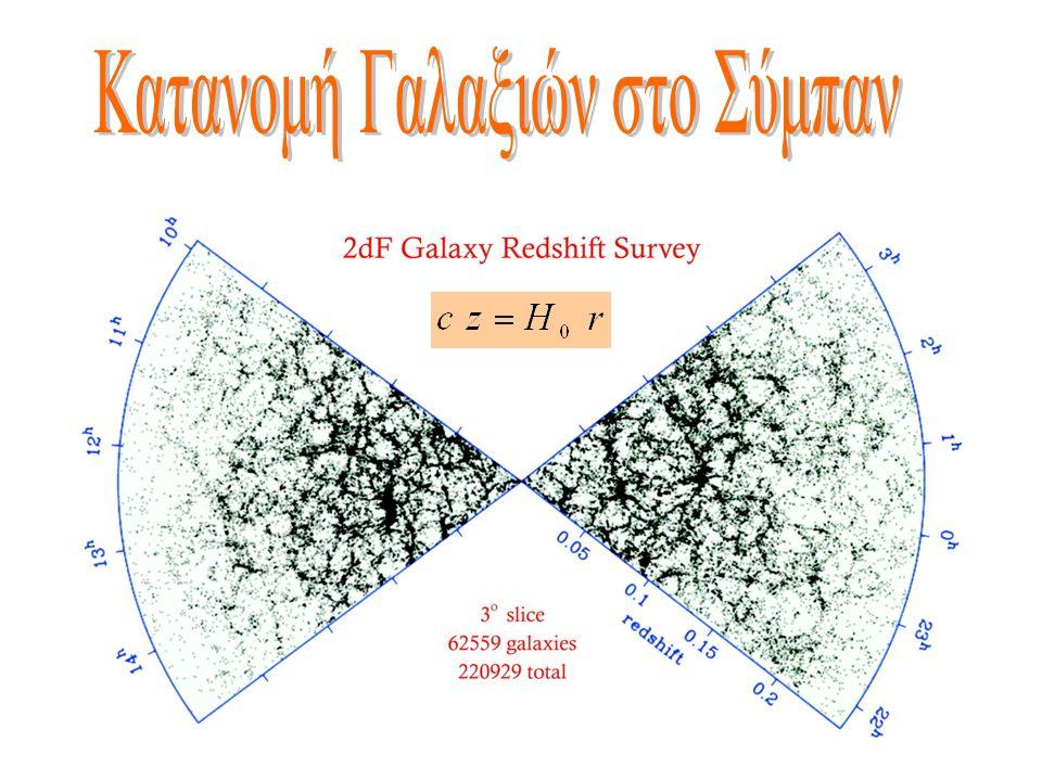 v Μετρήσεις Κινηματικής: Τουλάχιστον 90% της ύλης του Σύμπαντος είναι Σκοτείνη Υλη άγνωστης μορφής.