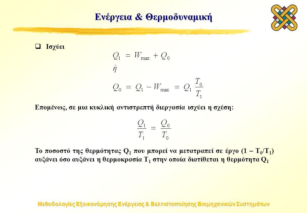 Μεθοδολογίες Εξοικονόμησης Ενέργειας & Βελτιστοποίησης Βιομηχανικών Συστημάτων  Ισχύει Επομένως, σε μια κυκλική αντιστρεπτή διεργασία ισχύει η σχέση: Το ποσοστό της θερμότητας Q 1 που μπορεί να μετατραπεί σε έργο (1 – T 0 /T 1 ) αυξάνει όσο αυξάνει η θερμοκρασία T 1 στην οποία διατίθεται η θερμότητα Q 1 Ενέργεια & Θερμοδυναμική