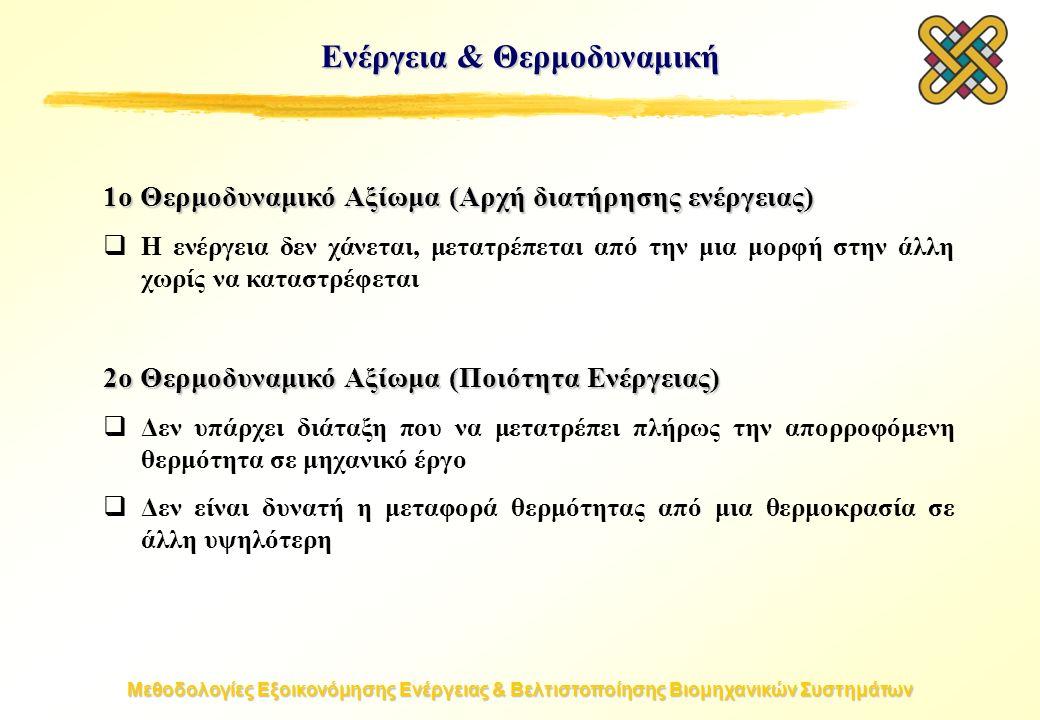Μεθοδολογίες Εξοικονόμησης Ενέργειας & Βελτιστοποίησης Βιομηχανικών Συστημάτων Ενέργεια & Θερμοδυναμική 1ο Θερμοδυναμικό Αξίωμα (Αρχή διατήρησης ενέργειας)  Η ενέργεια δεν χάνεται, μετατρέπεται από την μια μορφή στην άλλη χωρίς να καταστρέφεται 2ο Θερμοδυναμικό Αξίωμα (Ποιότητα Ενέργειας)  Δεν υπάρχει διάταξη που να μετατρέπει πλήρως την απορροφόμενη θερμότητα σε μηχανικό έργο  Δεν είναι δυνατή η μεταφορά θερμότητας από μια θερμοκρασία σε άλλη υψηλότερη