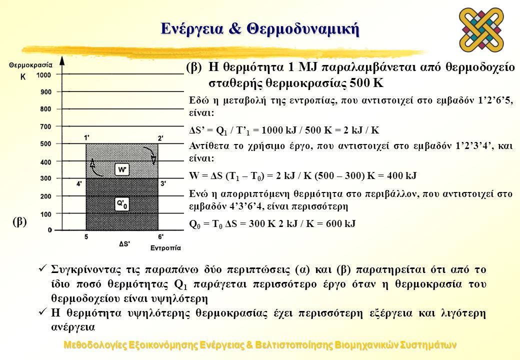 Μεθοδολογίες Εξοικονόμησης Ενέργειας & Βελτιστοποίησης Βιομηχανικών Συστημάτων (β)(β) Εδώ η μεταβολή της εντροπίας, που αντιστοιχεί στο εμβαδόν 1'2'6'5, είναι: ΔS' = Q 1 / T' 1 = 1000 kJ / 500 K = 2 kJ / K (β)Η θερμότητα 1 MJ παραλαμβάνεται από θερμοδοχείο σταθερής θερμοκρασίας 500 K Αντίθετα το χρήσιμο έργο, που αντιστοιχεί στο εμβαδόν 1'2'3'4', και είναι: W = ΔS (T 1 – T 0 ) = 2 kJ / K (500 – 300) K = 400 kJ Ενώ η απορριπτόμενη θερμότητα στο περιβάλλον, που αντιστοιχεί στο εμβαδόν 4'3'6'4, είναι περισσότερη Q 0 = T 0 ΔS = 300 K 2 kJ / K = 600 kJ Συγκρίνοντας τις παραπάνω δύο περιπτώσεις (α) και (β) παρατηρείται ότι από το ίδιο ποσό θερμότητας Q 1 παράγεται περισσότερο έργο όταν η θερμοκρασία του θερμοδοχείου είναι υψηλότερη Η θερμότητα υψηλότερης θερμοκρασίας έχει περισσότερη εξέργεια και λιγότερη ανέργεια Ενέργεια & Θερμοδυναμική