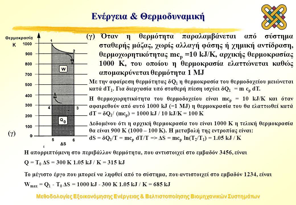 Μεθοδολογίες Εξοικονόμησης Ενέργειας & Βελτιστοποίησης Βιομηχανικών Συστημάτων (γ)(γ) (γ) Όταν η θερμότητα παραλαμβάνεται από σύστημα σταθερής μάζας, χωρίς αλλαγή φάσης ή χημική αντίδραση, θερμοχωρητικότητας mc p =10 kJ/K, αρχικής θερμοκρασίας 1000 K, του οποίου η θερμοκρασία ελαττώνεται καθώς απομακρύνεται θερμότητα 1 MJ Με την αφαίρεση θερμότητας δQ 1 η θερμοκρασία του θερμοδοχείου μειώνεται κατά dT 1.