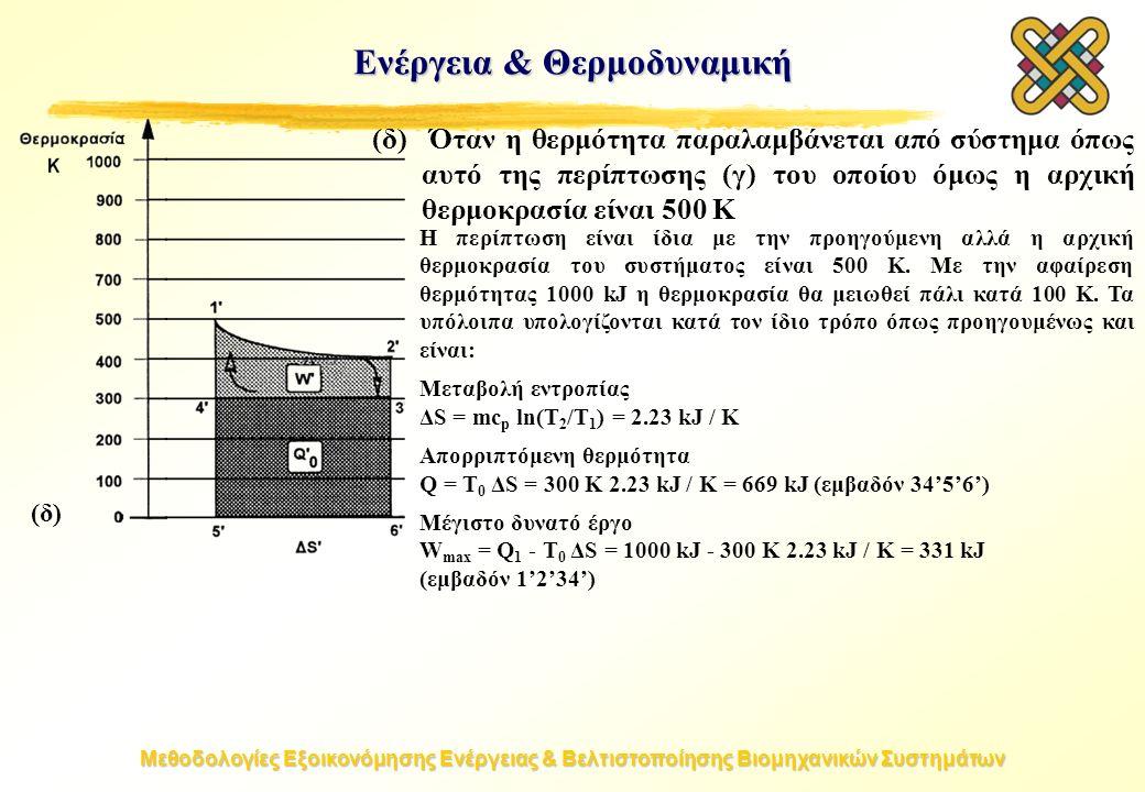 Μεθοδολογίες Εξοικονόμησης Ενέργειας & Βελτιστοποίησης Βιομηχανικών Συστημάτων (δ)(δ) (δ) Όταν η θερμότητα παραλαμβάνεται από σύστημα όπως αυτό της περίπτωσης (γ) του οποίου όμως η αρχική θερμοκρασία είναι 500 K Η περίπτωση είναι ίδια με την προηγούμενη αλλά η αρχική θερμοκρασία του συστήματος είναι 500 K.
