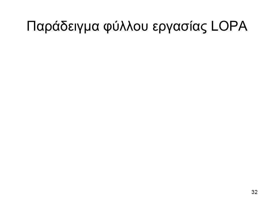 32 Παράδειγμα φύλλου εργασίας LOPA