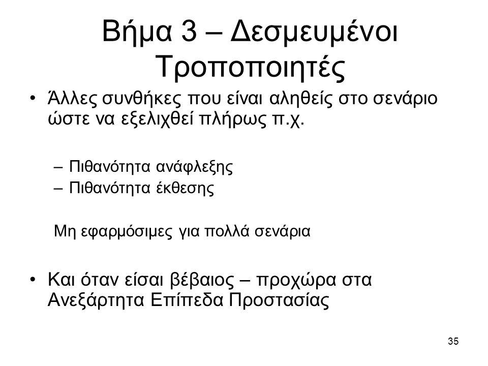 35 Βήμα 3 – Δεσμευμένοι Τροποποιητές Άλλες συνθήκες που είναι αληθείς στο σενάριο ώστε να εξελιχθεί πλήρως π.χ.
