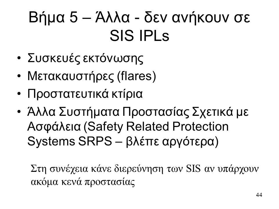 44 Βήμα 5 – Άλλα - δεν ανήκουν σε SIS IPLs Συσκευές εκτόνωσης Μετακαυστήρες (flares) Προστατευτικά κτίρια Άλλα Συστήματα Προστασίας Σχετικά με Ασφάλεια (Safety Related Protection Systems SRPS – βλέπε αργότερα) Στη συνέχεια κάνε διερεύνηση των SIS αν υπάρχουν ακόμα κενά προστασίας