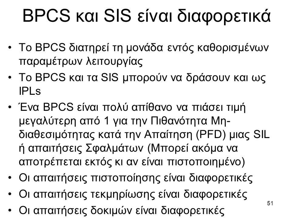 51 Το BPCS διατηρεί τη μονάδα εντός καθορισμένων παραμέτρων λειτουργίας Το BPCS και τα SIS μπορούν να δράσουν και ως IPLs Ένα BPCS είναι πολύ απίθανο να πιάσει τιμή μεγαλύτερη από 1 για την Πιθανότητα Μη- διαθεσιμότητας κατά την Απαίτηση (PFD) μιας SIL ή απαιτήσεις Σφαλμάτων (Μπορεί ακόμα να αποτρέπεται εκτός κι αν είναι πιστοποιημένο) Οι απαιτήσεις πιστοποίησης είναι διαφορετικές Οι απαιτήσεις τεκμηρίωσης είναι διαφορετικές Οι απαιτήσεις δοκιμών είναι διαφορετικές BPCS και SIS είναι διαφορετικά