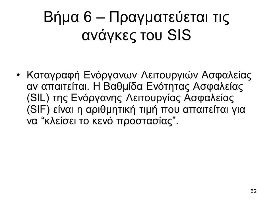 52 Βήμα 6 – Πραγματεύεται τις ανάγκες του SIS Καταγραφή Ενόργανων Λειτουργιών Ασφαλείας αν απαιτείται.