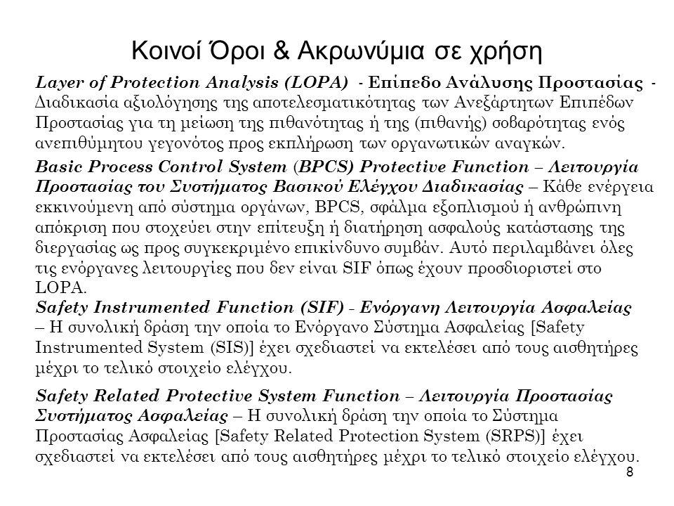 8 Κοινοί Όροι & Ακρωνύμια σε χρήση Safety Instrumented Function (SIF) - Ενόργανη Λειτουργία Ασφαλείας – Η συνολική δράση την οποία το Ενόργανο Σύστημα Ασφαλείας [Safety Instrumented System (SIS)] έχει σχεδιαστεί να εκτελέσει από τους αισθητήρες μέχρι το τελικό στοιχείο ελέγχου.