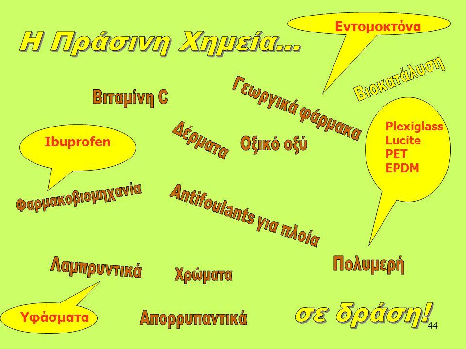 44 Plexiglass Lucite PET EPDM Ibuprofen Υφάσματα Εντομοκτόνα