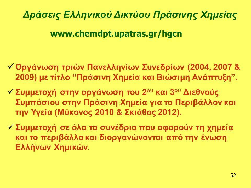 52 Οργάνωση τριών Πανελληνίων Συνεδρίων (2004, 2007 & 2009) με τίτλο Πράσινη Χημεία και Βιώσιμη Ανάπτυξη .