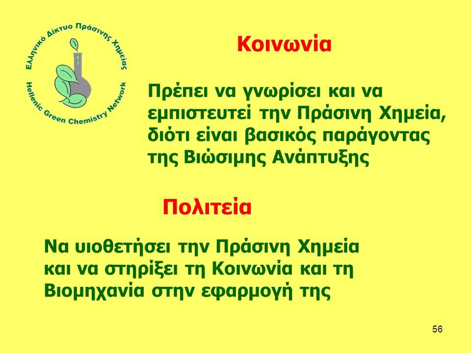56 Κοινωνία Πρέπει να γνωρίσει και να εμπιστευτεί την Πράσινη Χημεία, διότι είναι βασικός παράγοντας της Βιώσιμης Ανάπτυξης Να υιοθετήσει την Πράσινη Χημεία και να στηρίξει τη Κοινωνία και τη Βιομηχανία στην εφαρμογή της Πολιτεία