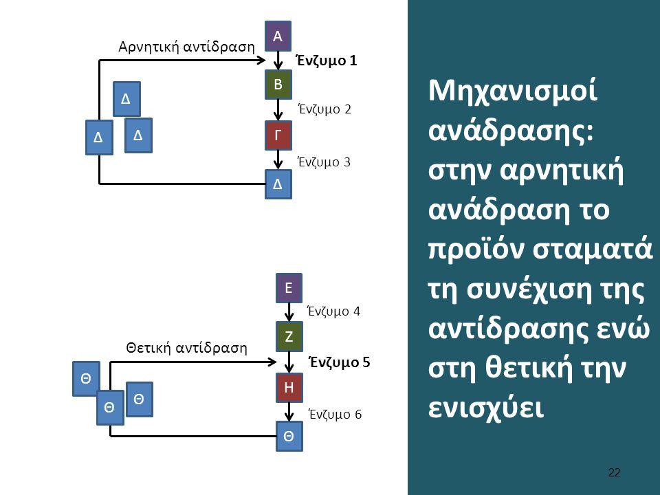 Θεμελιώδης κανόνας Η ομοιογένεια και η ποικιλότητα των έμβιων όντων οφείλονται στην εξέλιξη Οργανώνοντας την ποικολομορφία Ομαδοποίηση των ειδών 3 επικράτειες της ζωής o Βακτήρια o Αρχαίοι o Ευκαρυώτες (φυτά, ζώα, μύκητες) 23