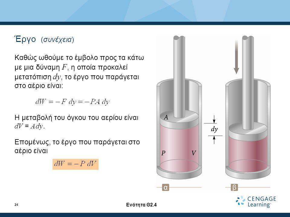 Έργο (συνέχεια) Καθώς ωθούμε το έμβολο προς τα κάτω με μια δύναμη F, η οποία προκαλεί μετατόπιση dy, το έργο που παράγεται στο αέριο είναι: H μεταβολή του όγκου του αερίου είναι dV = Ady.
