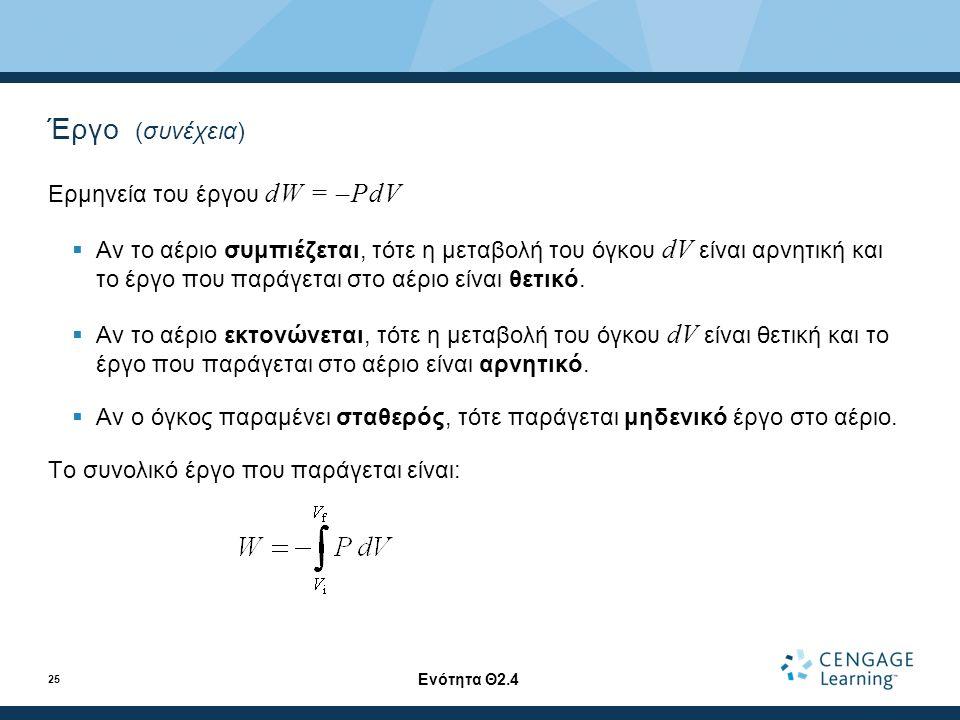 Έργο (συνέχεια) Ερμηνεία του έργου dW = –PdV  Αν το αέριο συμπιέζεται, τότε η μεταβολή του όγκου dV είναι αρνητική και το έργο που παράγεται στο αέριο είναι θετικό.