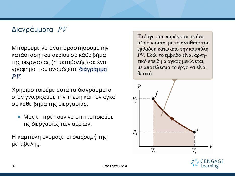 Διαγράμματα PV διάγραμμα PV Μπορούμε να αναπαραστήσουμε την κατάσταση του αερίου σε κάθε βήμα της διεργασίας (ή μεταβολής) σε ένα γράφημα που ονομάζεται διάγραμμα PV.
