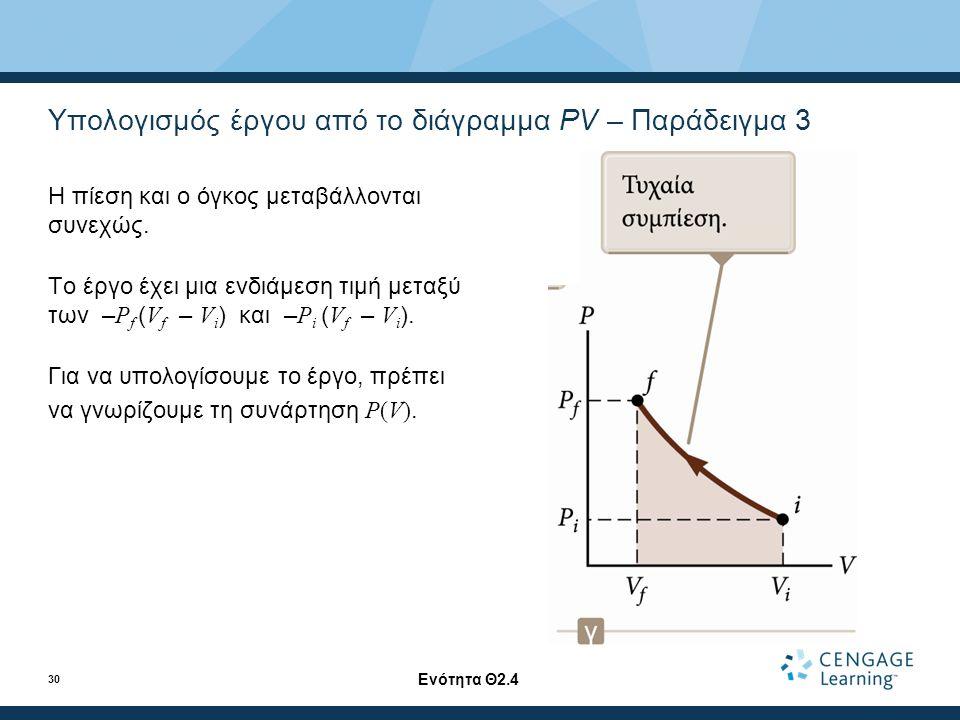 Υπολογισμός έργου από το διάγραμμα PV – Παράδειγμα 3 Η πίεση και ο όγκος μεταβάλλονται συνεχώς.