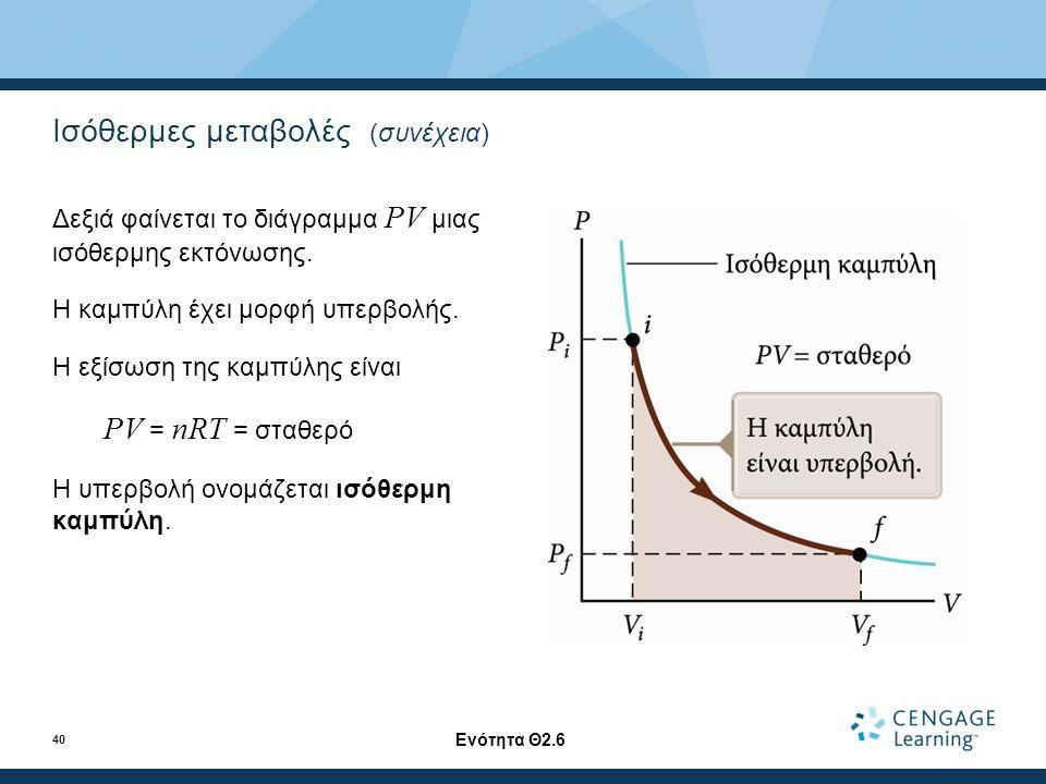 Ισόθερμες μεταβολές (συνέχεια) Δεξιά φαίνεται το διάγραμμα PV μιας ισόθερμης εκτόνωσης.