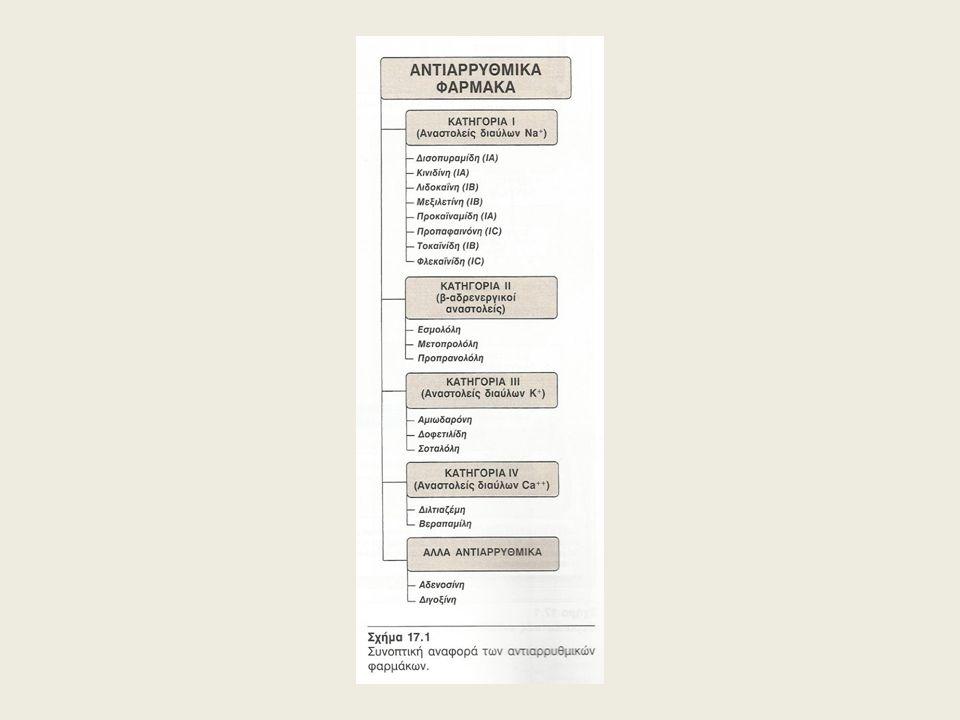 ΚΑΤΗΓΟΡΙΑ ΙV: Βεραπαμίλη & Διλτιαζέμη Η βεραπαμίλη έχει μεγαλύτερη δράση στην καρδιά ενώ η διλτιαζέμη εχει ενδιάμεση δράση Δράσεις: -Είναι αποτελεσματικοί κατα των τασεοευαίσθητων διαύλων προκαλώντας μείωση της βραδείας εισροής ασβεστίου που πυροδοτεί την καρδιακή συστολή -Συνδέονται μόνο με ανοικτούς εκπολωμένους διαύλους και έτσι εμποδίζουν την επαναπόλωση και εμφανίζουν εξάρτηση απο την χρήση -Επιβραδύνουν την αγωγή ερεθίσματος και επιμηκύνουν την αποτελεσματική -ανερέθιστη περίοδο σε ιστους που εξαρτώνατι απο την ροή ασβεστίου Θεραπευτικές χρήσεις: αντιμετώπιση κολπικών αρρυθμιών, υπερκοιλιακής ταχυκαρδίας επανεισόδου, μείωση του κοιλιακού ρυθμού σε κολπικό πτερυγισμό και μαρμαρυγή, χρήση στηνθεραπεία της υπέρτασής και στηθάγχης Φαρμακοκινητική: απορροφάται μετα τη χορήγηση απο το στόμα, και μεταβολίζεται σε μεγάλο βαθμό απο το ήπαρ Ανεπιθύμητες ενέργειες: -Πτώση της αρτηριακής πίεσης λόγω περιφερικής αγγειοδιαστολής -Αντενδείκνυται σε ασθενείς με προϋπάρχουσα κατεσταλμένη καρδιακή λειτουργία