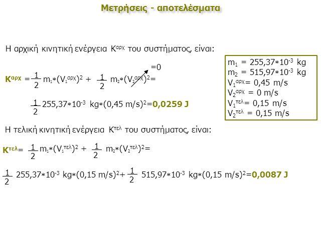 Μετρήσεις - αποτελέσματα m 1 = 255,37  10 -3 kg m 2 = 515,97  10 -3 kg V 1 αρχ = 0,45 m/s V 2 αρχ = 0 m/s V 1 τελ = 0,15 m/s V 2 τελ = 0,15 m/s Η αρχική κινητική ενέργεια Κ αρχ του συστήματος, είναι: Κ αρχ = m 1  (V 1 αρχ ) 2 + m 2  (V 2 αρχ ) 2 = 1 2 1 2 =0 255,37  10 -3 kg  (0,45 m/s) 2 =0,0259 J 1 2 Η τελική κινητική ενέργεια Κ τελ του συστήματος, είναι: Κ τελ = m 1  (V 1 τελ ) 2 + m 2  (V 2 τελ ) 2 = 1 2 1 2 255,37  10 -3 kg  (0,15 m/s) 2 + 515,97  10 -3 kg  (0,15 m/s) 2 =0,0087 J 1 2 1 2