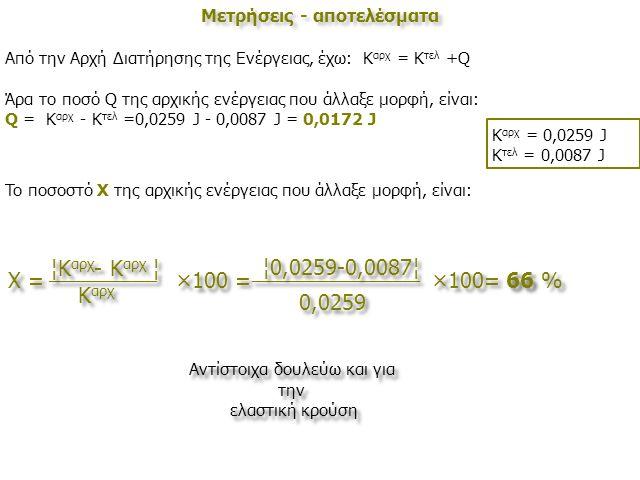 Μετρήσεις - αποτελέσματα Κ αρχ = 0,0259 J Κ τελ = 0,0087 J Από την Αρχή Διατήρησης της Ενέργειας, έχω: Κ αρχ = Κ τελ +Q Άρα τo ποσό Q της αρχικής ενέργειας που άλλαξε μορφή, είναι: Q = Κ αρχ - Κ τελ =0,0259 J - 0,0087 J = 0,0172 J To ποσοστό Χ της αρχικής ενέργειας που άλλαξε μορφή, είναι: Χ = _________ K αρχ ¦K αρχ - K αρχ ¦ ×100 = ______________ 0,0259 ¦0,0259-0,0087¦ ×100= 66 % Αντίστοιχα δουλεύω και για την ελαστική κρούση Αντίστοιχα δουλεύω και για την ελαστική κρούση