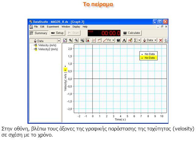 Το πείραμα Στην οθόνη, βλέπω τους άξονες της γραφικής παράστασης της ταχύτητας (velosity) σε σχέση με το χρόνο.