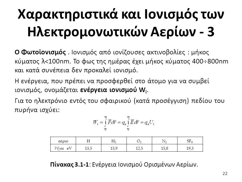 Χαρακτηριστικά και Ιονισμός των Ηλεκτρομονωτικών Αερίων - 4 Η ενέργεια ιονισμού W i στα ηλεκτρομονωτικά αέρια είναι μία ανάλογη έννοια προς την ενέργεια εξόδου (ή έργο εξόδου) των μετάλλων W α, γιατί και οι δύο αποτελούν προϋπόθεση παροχής ενέργειας προς το υλικό για την δημιουργία ελεύθερων ηλεκτρικών φορέων.