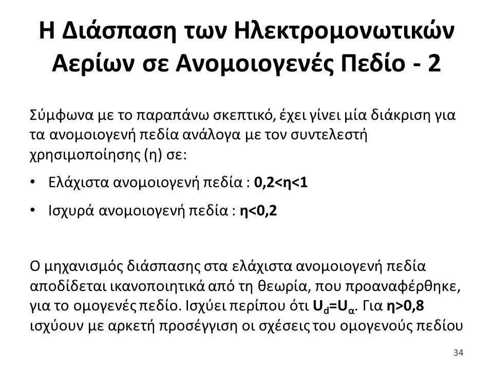 Η Διάσπαση των Ηλεκτρομονωτικών Αερίων σε Ανομοιογενές Πεδίο - 2 Σύμφωνα με το παραπάνω σκεπτικό, έχει γίνει μία διάκριση για τα ανομοιογενή πεδία ανάλογα με τον συντελεστή χρησιμοποίησης (η) σε: Ελάχιστα ανομοιογενή πεδία : 0,2<η<1 Ισχυρά ανομοιογενή πεδία : η<0,2 Ο μηχανισμός διάσπασης στα ελάχιστα ανομοιογενή πεδία αποδίδεται ικανοποιητικά από τη θεωρία, που προαναφέρθηκε, για το ομογενές πεδίο.