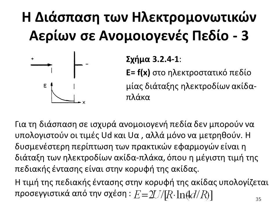 Η Διάσπαση των Ηλεκτρομονωτικών Αερίων σε Ανομοιογενές Πεδίο - 3 Σχήμα 3.2.4-1: Ε= f(x) στο ηλεκτροστατικό πεδίο μίας διάταξης ηλεκτροδίων ακίδα- πλάκα Για τη διάσπαση σε ισχυρά ανομοιογενή πεδία δεν μπορούν να υπολογιστούν οι τιμές Ud και Uα, αλλά μόνο να μετρηθούν.