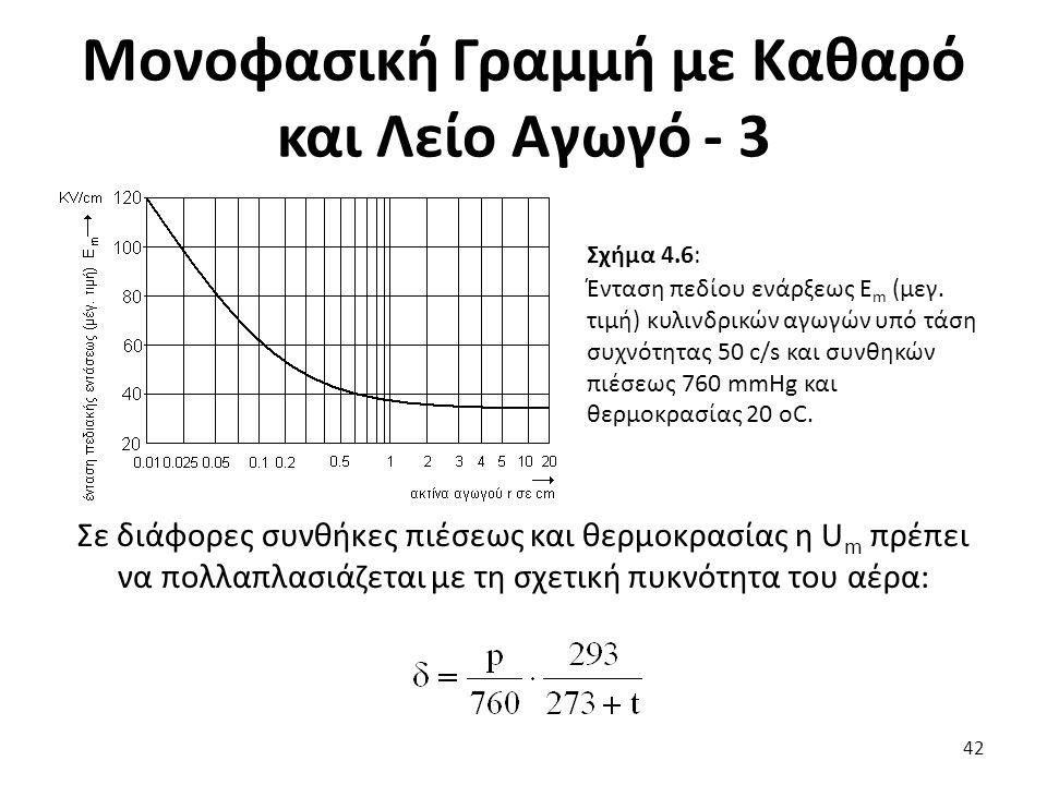 Επιφάνεια του Αγωγού και Καιρικές Συνθήκες - 1 Επίδραση της καταστάσεως της επιφάνειας του αγωγού και των καιρικών συνθηκών Με την πάροδο του χρόνου ο αγωγός γηράσκει.