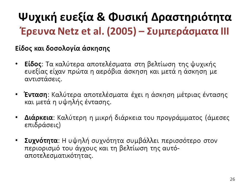 Ψυχική ευεξία & Φυσική Δραστηριότητα Έρευνα Netz et al.