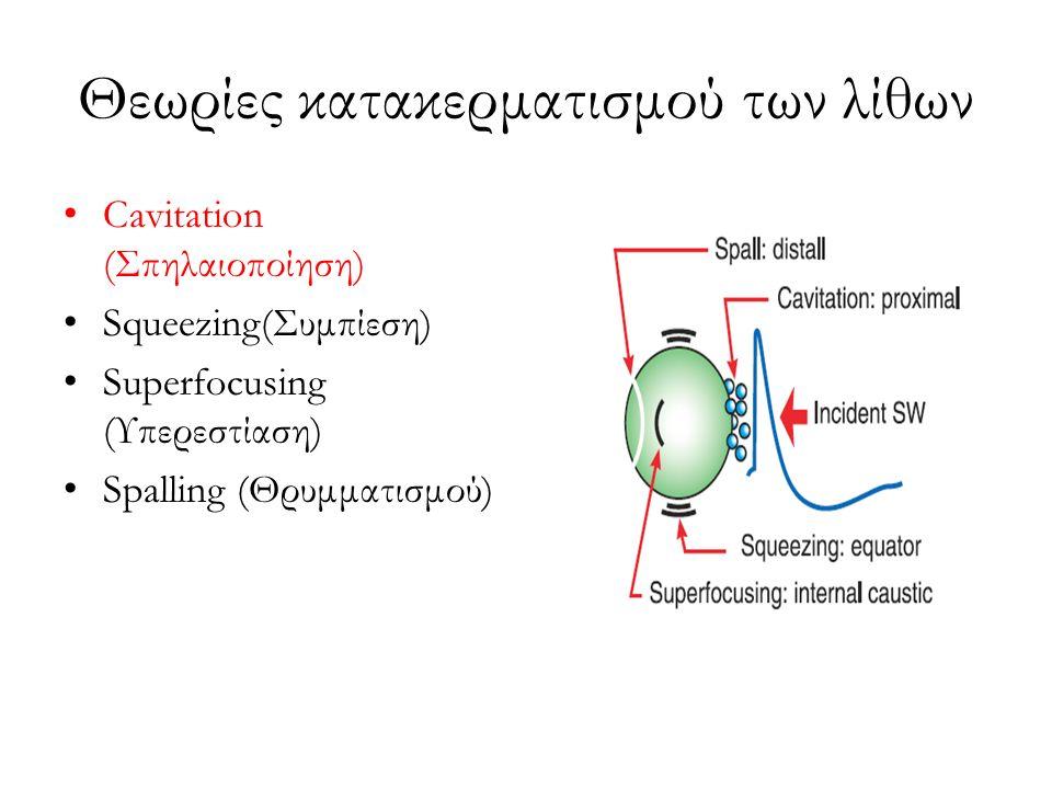 Θεωρίες κατακερματισμού των λίθων Cavitation (Σπηλαιοποίηση) Squeezing(Συμπίεση) Superfocusing (Υπερεστίαση) Spalling (Θρυμματισμού)
