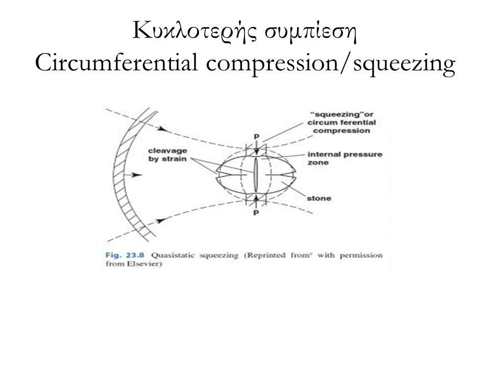 Κυκλοτερής συμπίεση Circumferential compression/squeezing
