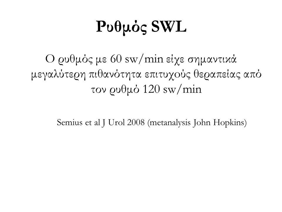 Ρυθμός SWL Ο ρυθμός με 60 sw/min είχε σημαντικά μεγαλύτερη πιθανότητα επιτυχoύς θεραπείας από τον ρυθμό 120 sw/min Semius et al J Urol 2008 (metanalysis John Hopkins)