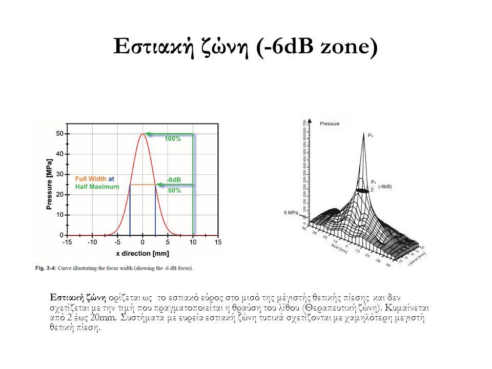 Εστιακή ζώνη (-6dB zone) Εστιακή ζώνη ορίζεται ως το εστιακό εύρος στο μισό της μέγιστής θετικής πίεσης και δεν σχετίζεται με την τιμή που πραγματοποιείται η θραύση του λίθου (Θεραπευτική ζώνη).