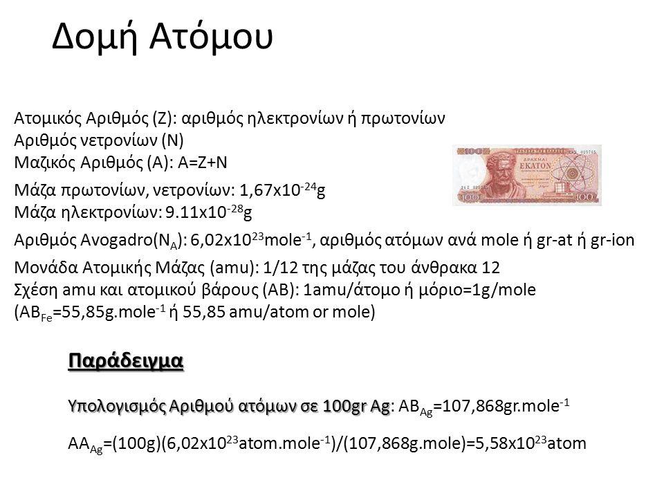 Δομή Ατόμου Ατομικός Αριθμός (Ζ): αριθμός ηλεκτρονίων ή πρωτονίων Αριθμός νετρονίων (Ν) Μαζικός Αριθμός (Α): Α=Ζ+Ν Μάζα πρωτονίων, νετρονίων: 1,67x10 -24 g Μάζα ηλεκτρονίων: 9.11x10 -28 g Αριθμός Avogadro(N A ): 6,02x10 23 mole -1, αριθμός ατόμων ανά mole ή gr-at ή gr-ion Μονάδα Ατομικής Μάζας (amu): 1/12 της μάζας του άνθρακα 12 Σχέση amu και ατομικού βάρους (AB): 1amu/άτομο ή μόριο=1g/mole (ΑΒ Fe =55,85g.mole -1 ή 55,85 amu/atom or mole) Παράδειγμα Υπολογισμός Αριθμού ατόμων σε 100gr Ag Υπολογισμός Αριθμού ατόμων σε 100gr Ag: ΑΒ Ag =107,868gr.mole -1 AA Ag =(100g)(6,02x10 23 atom.mole -1 )/(107,868g.mole)=5,58x10 23 atom