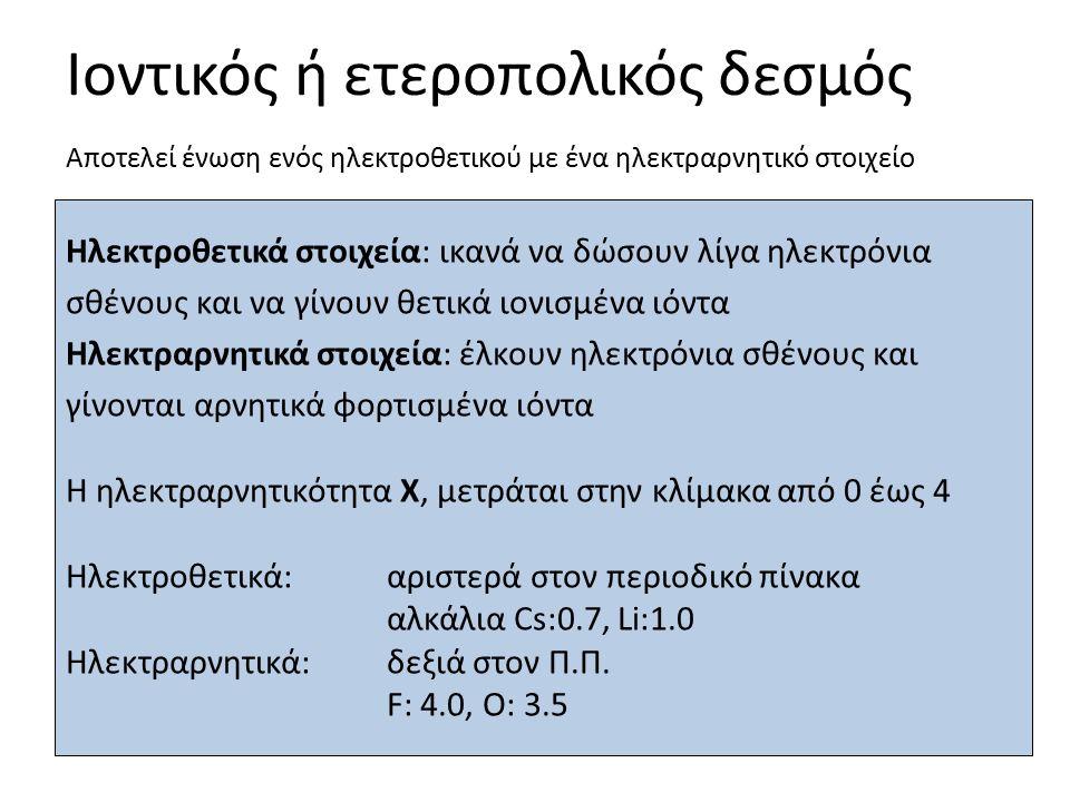 Ιοντικός ή ετεροπολικός δεσμός Ηλεκτροθετικά στοιχεία: ικανά να δώσουν λίγα ηλεκτρόνια σθένους και να γίνουν θετικά ιονισμένα ιόντα Ηλεκτραρνητικά στοιχεία: έλκουν ηλεκτρόνια σθένους και γίνονται αρνητικά φορτισμένα ιόντα Η ηλεκτραρνητικότητα Χ, μετράται στην κλίμακα από 0 έως 4 Ηλεκτροθετικά: αριστερά στον περιοδικό πίνακα αλκάλια Cs:0.7, Li:1.0 Ηλεκτραρνητικά: δεξιά στον Π.Π.