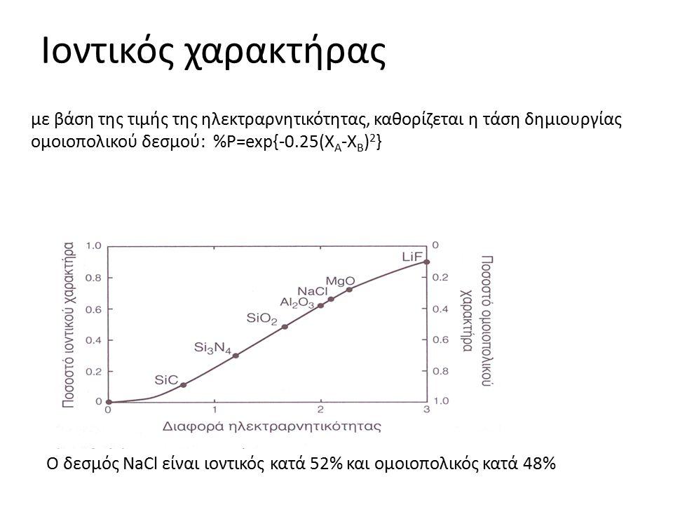 Ιοντικός χαρακτήρας Ο δεσμός NaCl είναι ιοντικός κατά 52% και ομοιοπολικός κατά 48% με βάση της τιμής της ηλεκτραρνητικότητας, καθορίζεται η τάση δημιουργίας ομοιοπολικού δεσμού: %Ρ=exp{-0.25(Χ Α -Χ Β ) 2 }