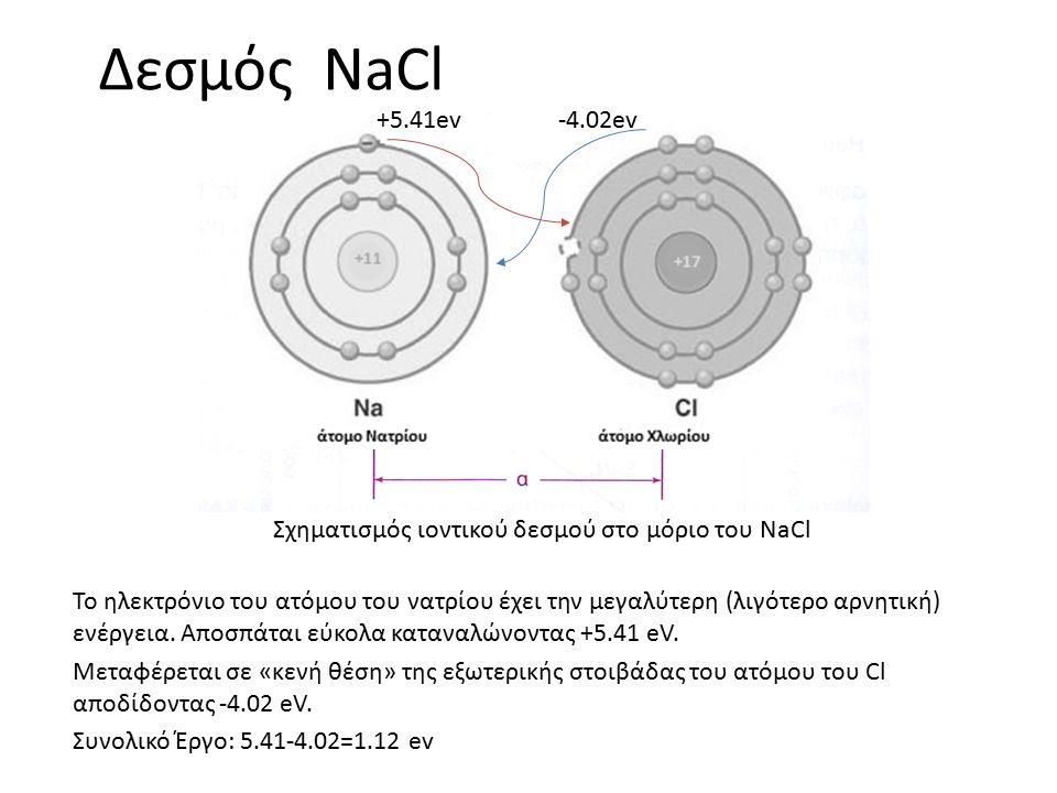 Δεσμός NaCl Το ηλεκτρόνιο του ατόμου του νατρίου έχει την μεγαλύτερη (λιγότερο αρνητική) ενέργεια. Αποσπάται εύκολα καταναλώνοντας +5.41 eV. Μεταφέρετ